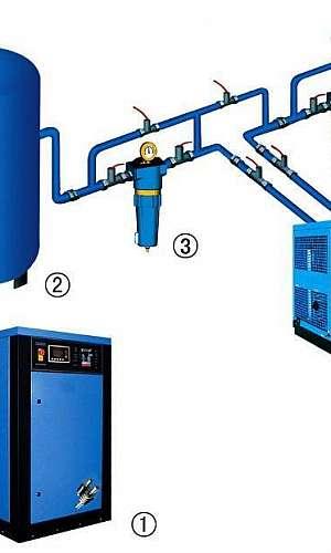 locação de sistemas de ar comprimido